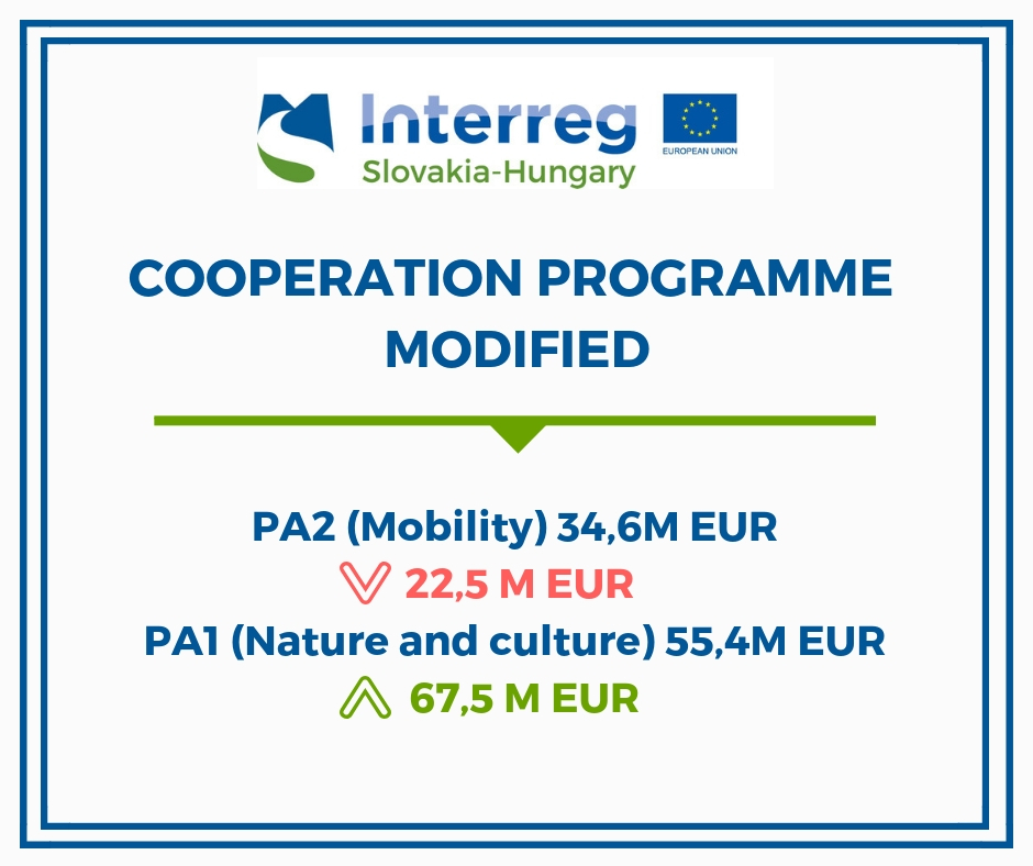 Cooperation Programme modified